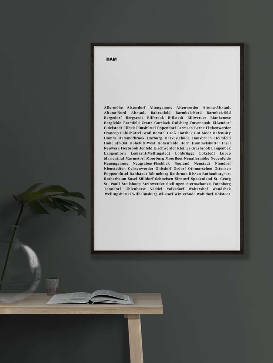 tombaenre-wandbild-wohndeko-kunstdruck-hamburg-bilder-poster-alu-verbund-typo-stadtteile